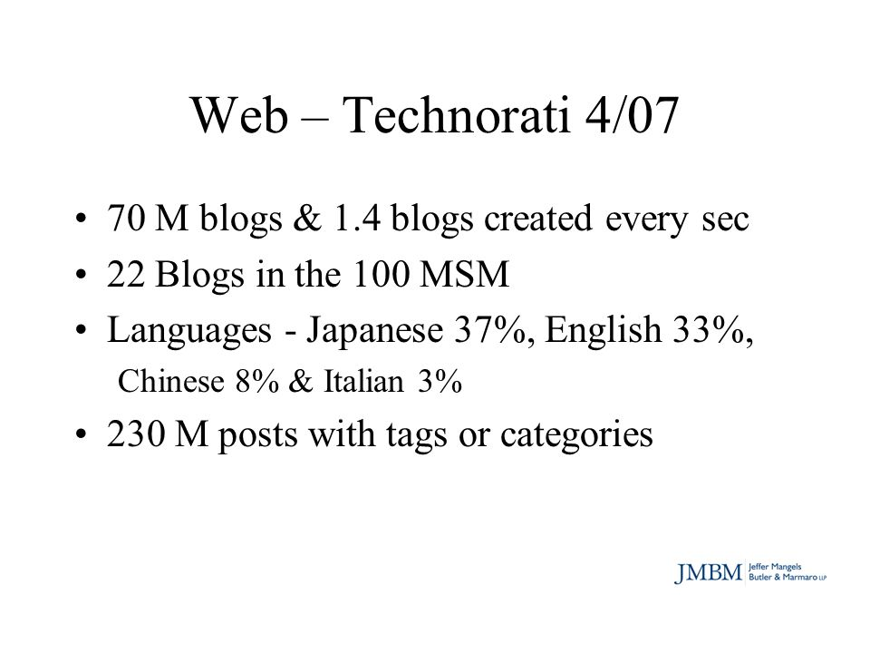 Web – Technorati 4/07 70 M blogs & 1.4 blogs created every sec 22 Blogs in the 100 MSM Languages - Japanese 37%, English 33%, Chinese 8% & Italian 3%