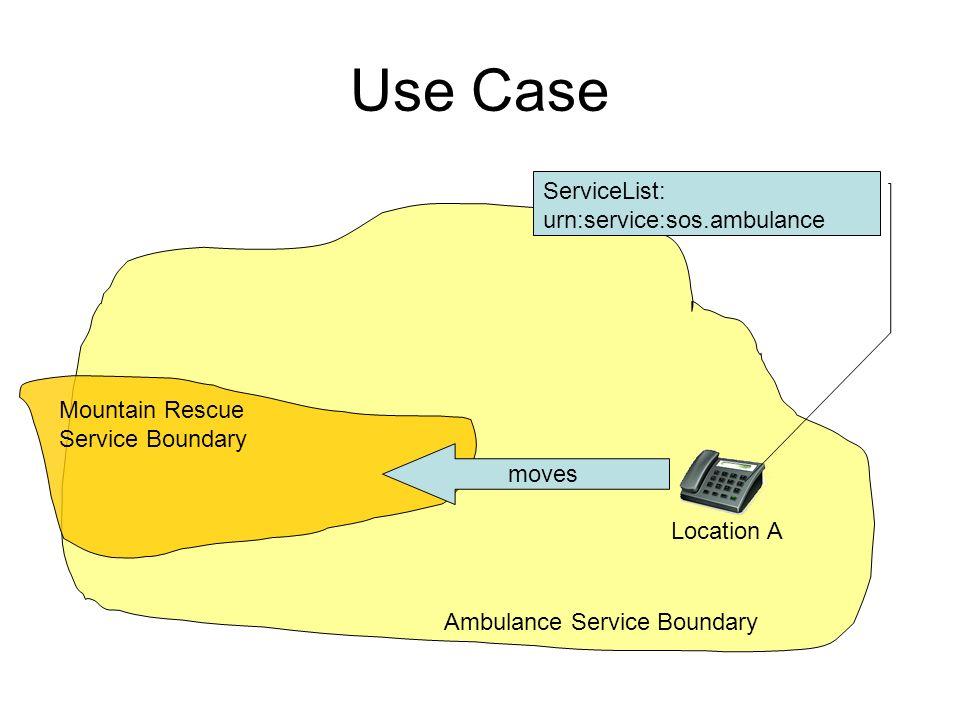 Use Case ServiceList: urn:service:sos.ambulance Location A Ambulance Service Boundary moves Mountain Rescue Service Boundary