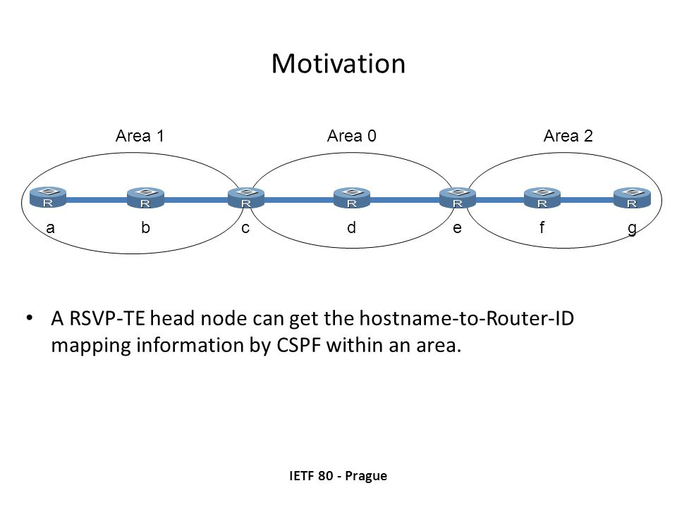 Motivation IETF 80 - Prague A RSVP-TE head node can get the hostname-to-Router-ID mapping information by CSPF within an area.