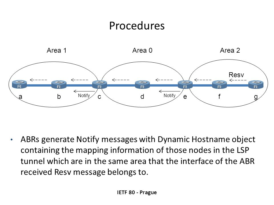 Procedures IETF 80 - Prague ABRs generate Notify messages with Dynamic Hostname object containing the mapping information of those nodes in the LSP tunnel which are in the same area that the interface of the ABR received Resv message belongs to.