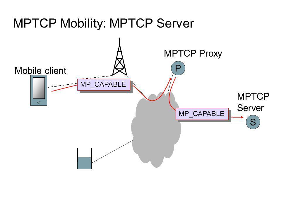 MPTCP Mobility: MPTCP Server S Mobile client MPTCP Server P MPTCP Proxy MP_CAPABLE