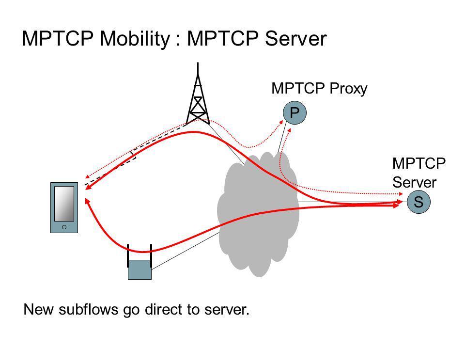 MPTCP Mobility : MPTCP Server S MPTCP Server P MPTCP Proxy New subflows go direct to server.