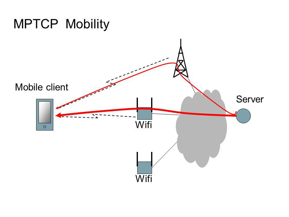 MPTCP Mobility Mobile client Server Wifi