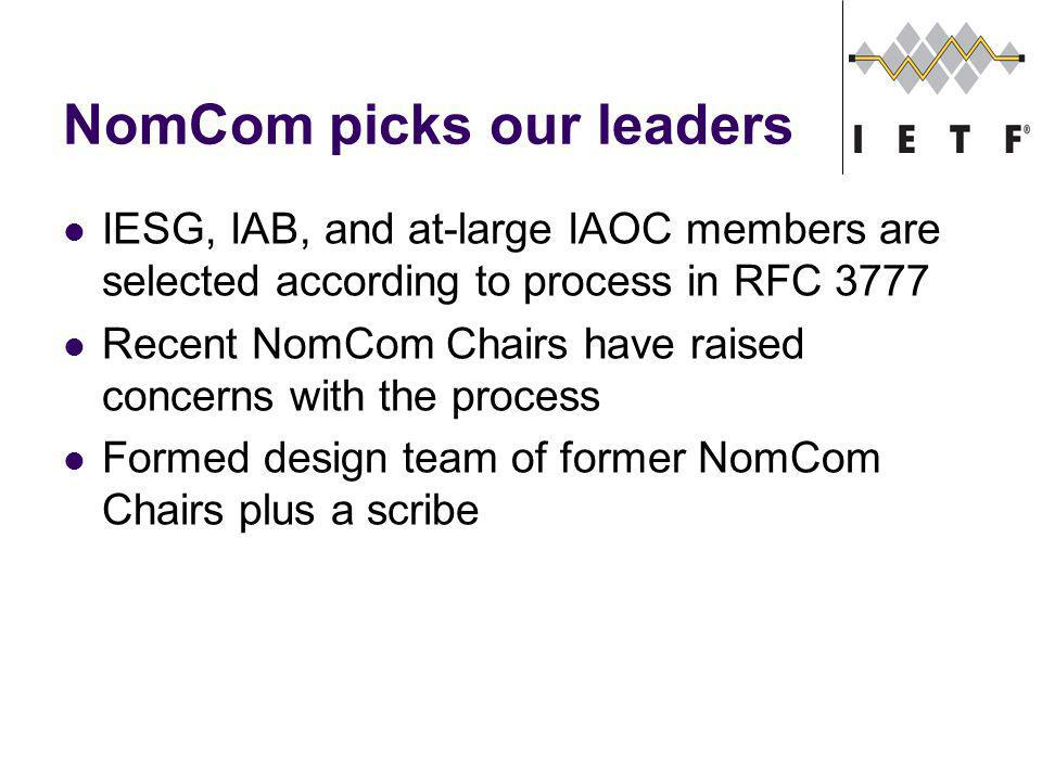 NomCom picks our leaders IESG, IAB, and at-large IAOC members are selected according to process in RFC 3777 Recent NomCom Chairs have raised concerns with the process Formed design team of former NomCom Chairs plus a scribe