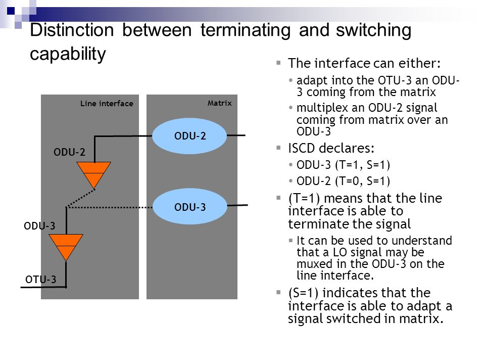 Distinction between terminating and switching capability The interface can either: adapt into the OTU-3 an ODU- 3 coming from the matrix multiplex an ODU-2 signal coming from matrix over an ODU-3 ISCD declares: ODU-3 (T=1, S=1) ODU-2 (T=0, S=1) (T=1) means that the line interface is able to terminate the signal It can be used to understand that a LO signal may be muxed in the ODU-3 on the line interface.