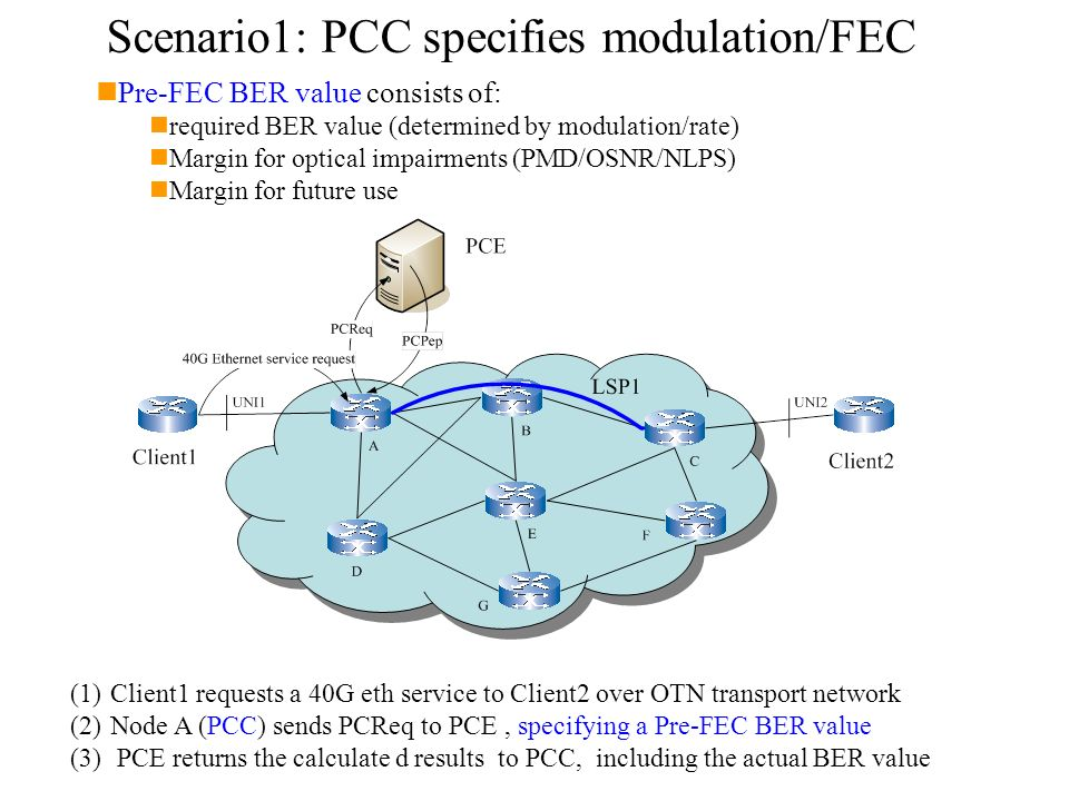 Scenario1: PCC specifies modulation/FEC (1)Client1 requests a 40G eth service to Client2 over OTN transport network (2)Node A (PCC) sends PCReq to PCE