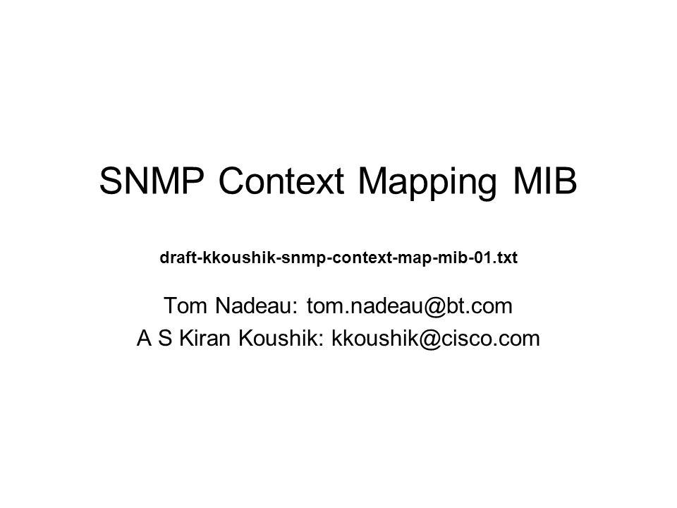 SNMP Context Mapping MIB draft-kkoushik-snmp-context-map-mib-01.txt Tom Nadeau: tom.nadeau@bt.com A S Kiran Koushik: kkoushik@cisco.com