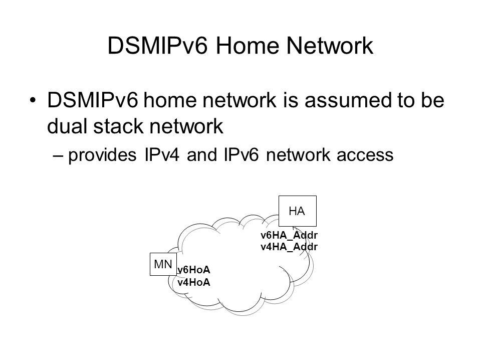 DSMIPv6 Home Network DSMIPv6 home network is assumed to be dual stack network –provides IPv4 and IPv6 network access HA v6HA_Addr v4HA_Addr MN v6HoA v4HoA