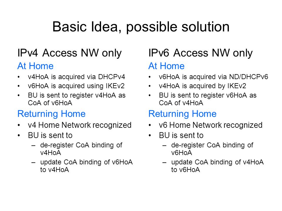 IPv4 Access NW only At Home v4HoA is acquired via DHCPv4 v6HoA is acquired using IKEv2 BU is sent to register v4HoA as CoA of v6HoA Returning Home v4 Home Network recognized BU is sent to –de-register CoA binding of v4HoA –update CoA binding of v6HoA to v4HoA IPv6 Access NW only At Home v6HoA is acquired via ND/DHCPv6 v4HoA is acquired by IKEv2 BU is sent to register v6HoA as CoA of v4HoA Returning Home v6 Home Network recognized BU is sent to –de-register CoA binding of v6HoA –update CoA binding of v4HoA to v6HoA Basic Idea, possible solution