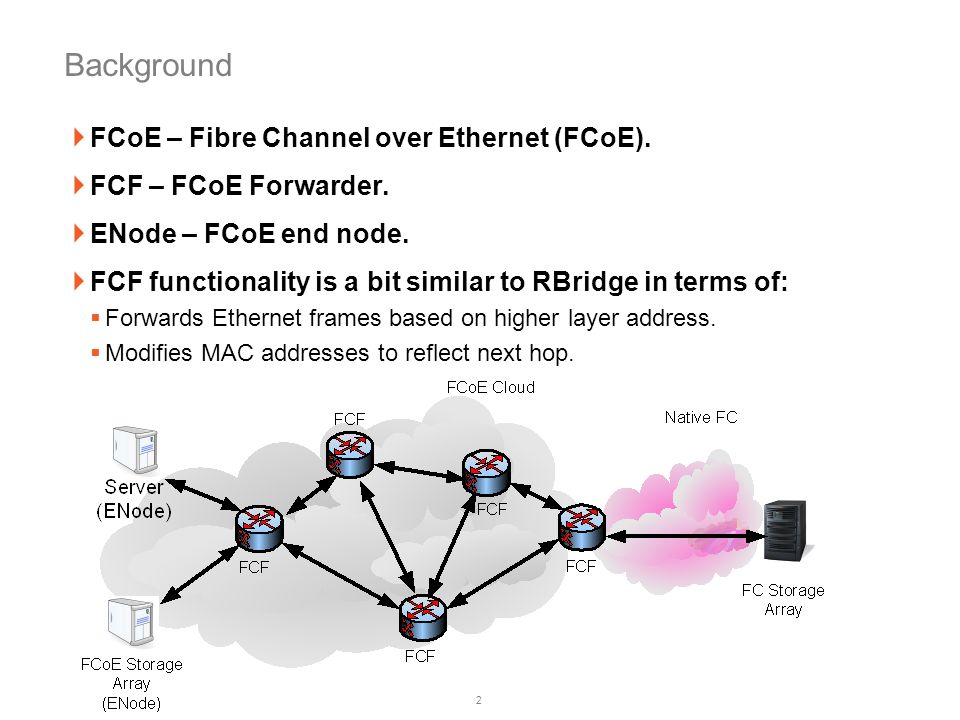 2 Background FCoE – Fibre Channel over Ethernet (FCoE). FCF – FCoE Forwarder. ENode – FCoE end node. FCF functionality is a bit similar to RBridge in