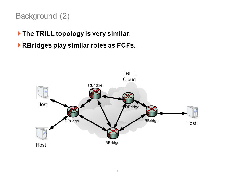 4 FCoE with TRILL (1) What happens when we have FCoE and TRILL in the same network.