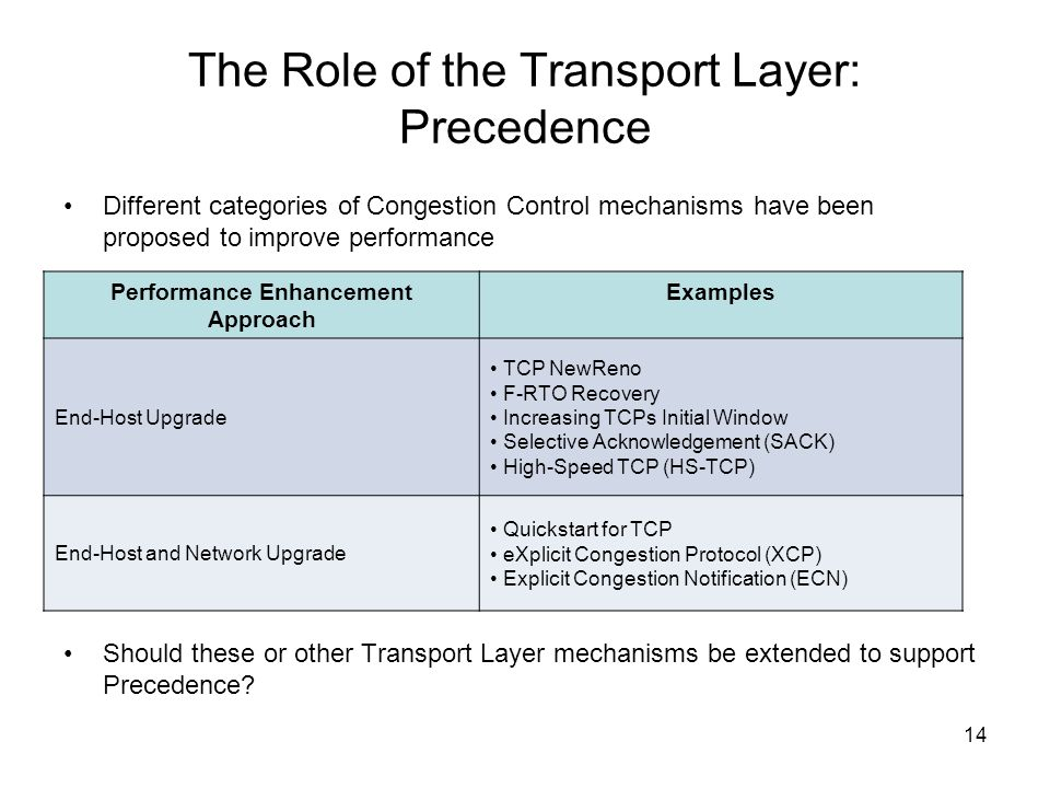 14 The Role of the Transport Layer: Precedence Different categories of Congestion Control mechanisms have been proposed to improve performance Should these or other Transport Layer mechanisms be extended to support Precedence.