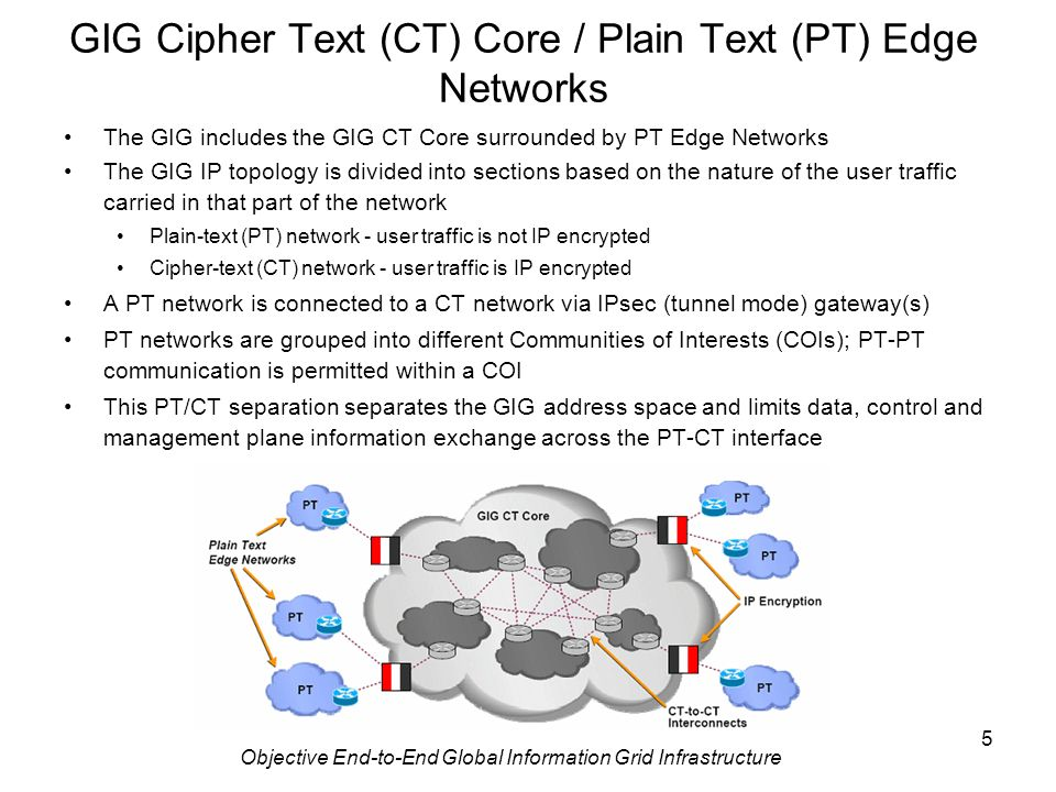 5 GIG Cipher Text (CT) Core / Plain Text (PT) Edge Networks The GIG includes the GIG CT Core surrounded by PT Edge Networks The GIG IP topology is divided into sections based on the nature of the user traffic carried in that part of the network Plain-text (PT) network - user traffic is not IP encrypted Cipher-text (CT) network - user traffic is IP encrypted A PT network is connected to a CT network via IPsec (tunnel mode) gateway(s) PT networks are grouped into different Communities of Interests (COIs); PT-PT communication is permitted within a COI This PT/CT separation separates the GIG address space and limits data, control and management plane information exchange across the PT-CT interface Objective End-to-End Global Information Grid Infrastructure