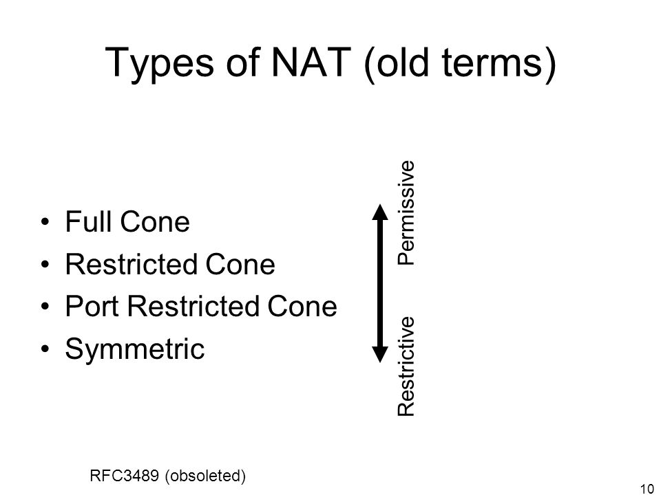 10 Types of NAT (old terms) Full Cone Restricted Cone Port Restricted Cone Symmetric RFC3489 (obsoleted) Restrictive Permissive