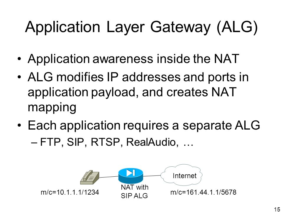 15 Application Layer Gateway (ALG) Application awareness inside the NAT ALG modifies IP addresses and ports in application payload, and creates NAT ma
