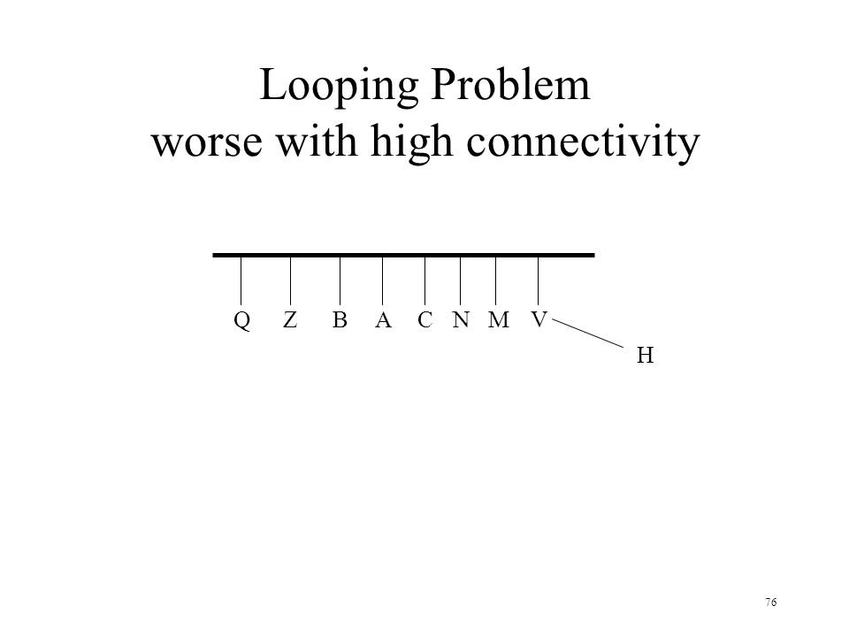 76 Looping Problem worse with high connectivity QZBACNMV H