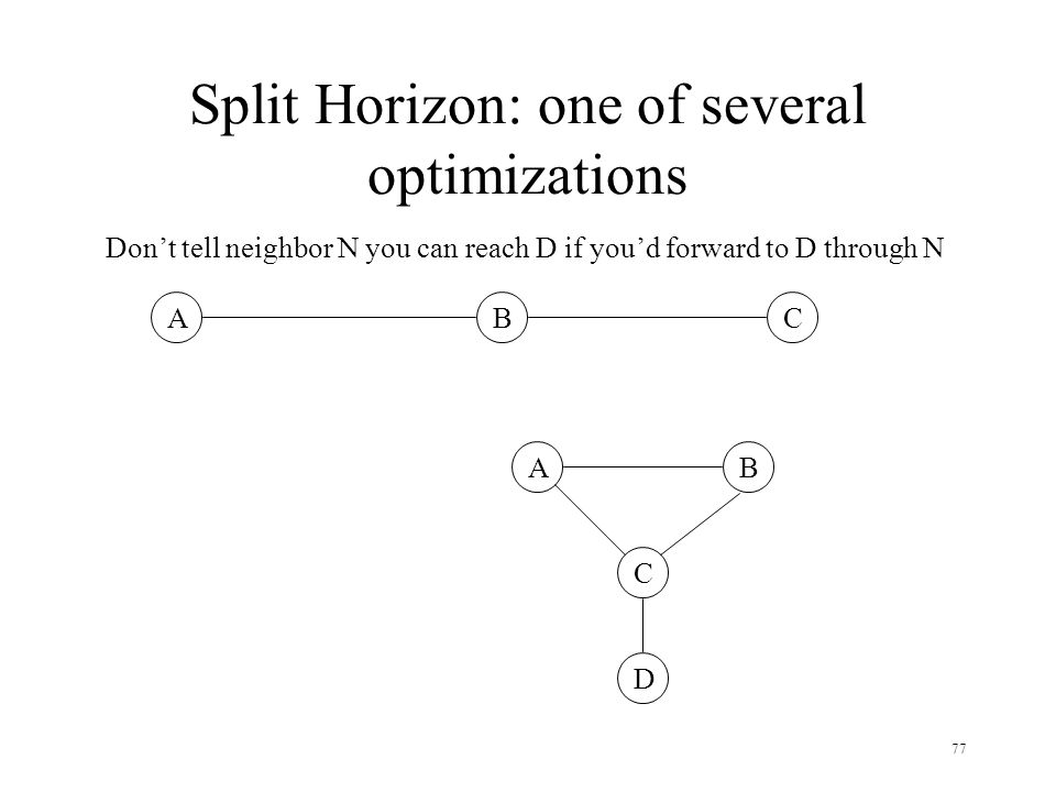 77 Split Horizon: one of several optimizations Dont tell neighbor N you can reach D if youd forward to D through N ABC AB C D