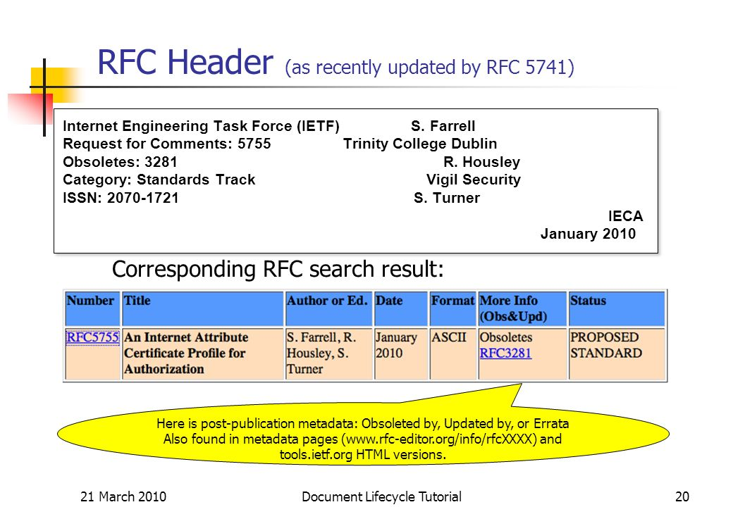 21 March 2010 Document Lifecycle Tutorial20 RFC Header (as recently updated by RFC 5741) Internet Engineering Task Force (IETF) S.