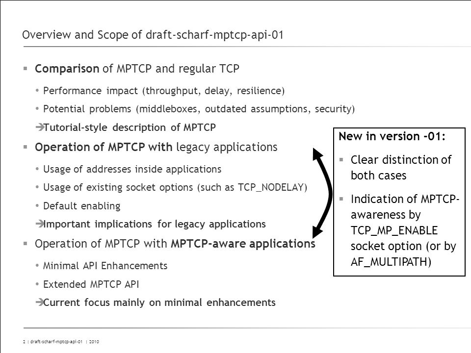 2 | draft-scharf-mptcp-api-01 | 2010 Overview and Scope of draft-scharf-mptcp-api-01 Comparison of MPTCP and regular TCP Performance impact (throughpu