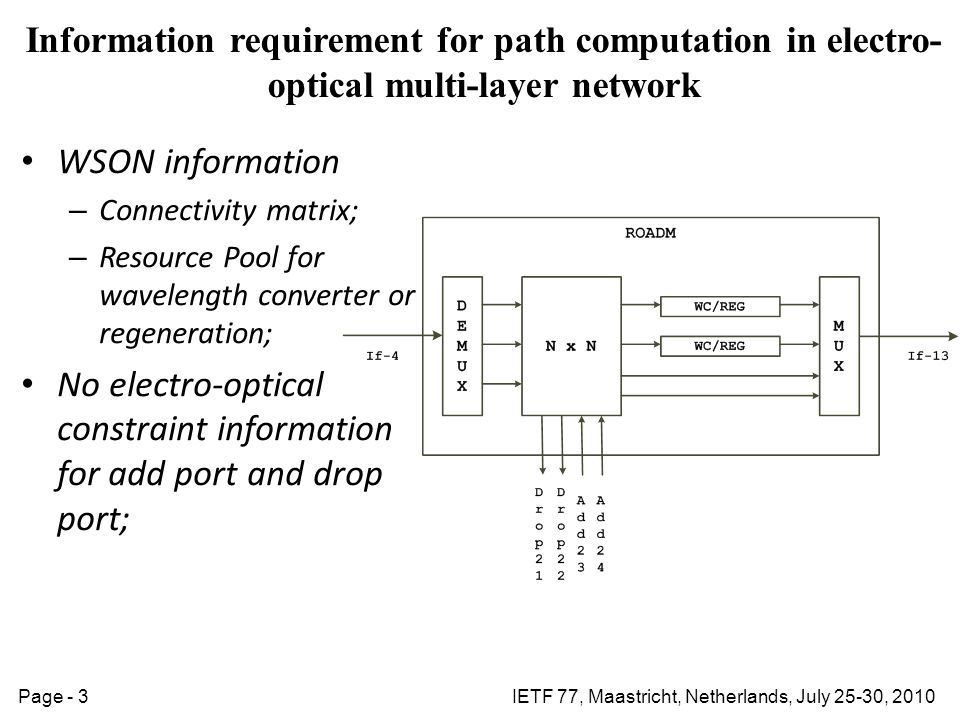 IETF 77, Maastricht, Netherlands, July 25-30, 2010Page - 3 Information requirement for path computation in electro- optical multi-layer network WSON information – Connectivity matrix; – Resource Pool for wavelength converter or regeneration; No electro-optical constraint information for add port and drop port;