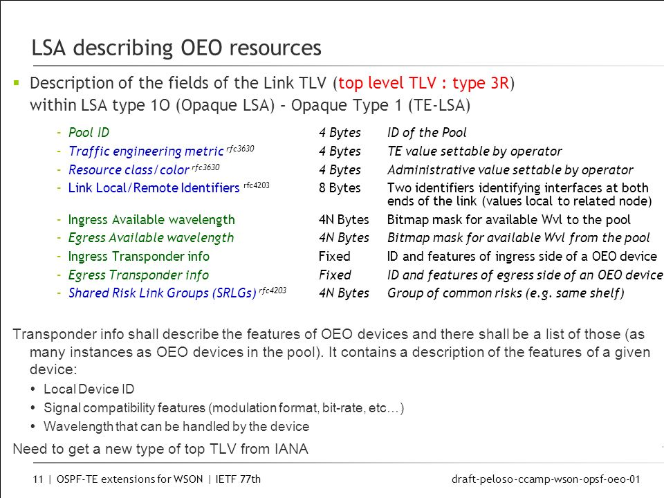 draft-peloso-ccamp-wson-opsf-oeo-01 11 | OSPF-TE extensions for WSON | IETF 77th LSA describing OEO resources Description of the fields of the Link TL