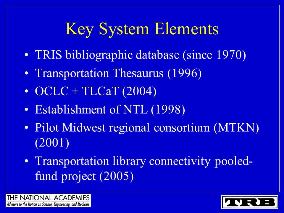 Key System Elements TRIS bibliographic database (since 1970) Transportation Thesaurus (1996) OCLC + TLCaT (2004) Establishment of NTL (1998) Pilot Mid