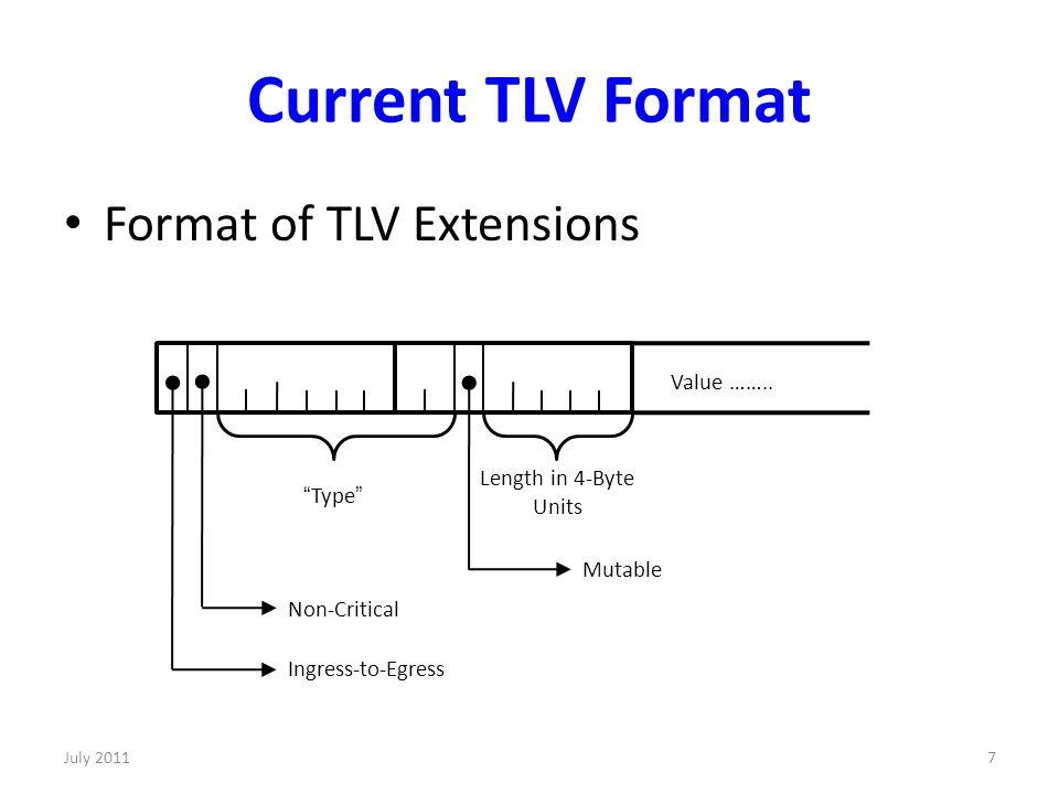 Current TLV Format Format of TLV Extensions Value ……..