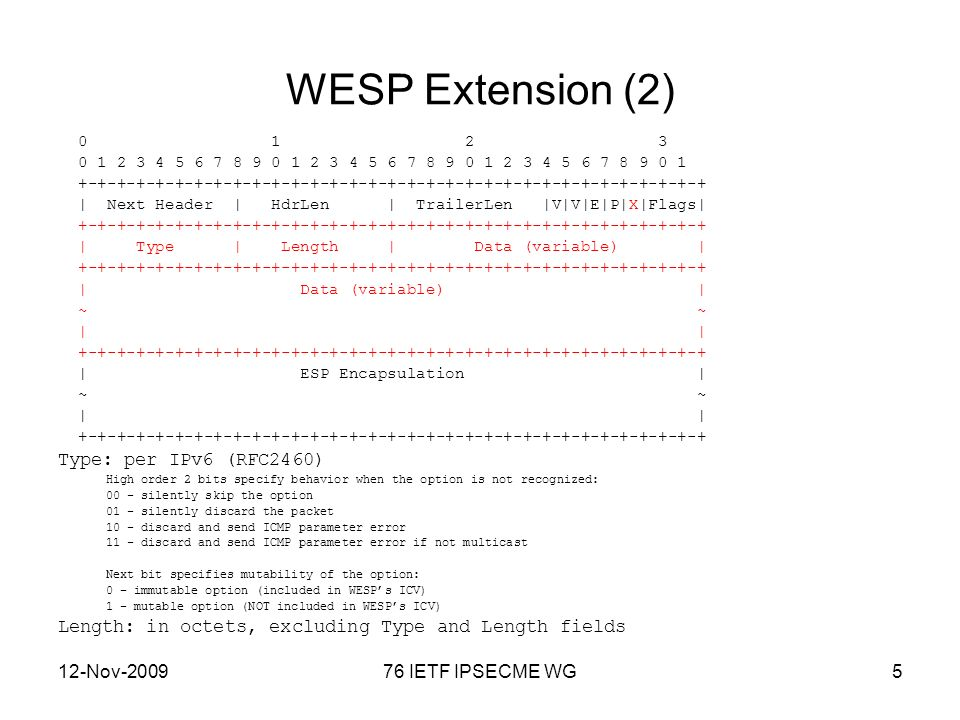 5 WESP Extension (2) | Next Header | HdrLen | TrailerLen |V|V|E|P|X|Flags| | Type | Length | Data (variable) | | Data (variable) | ~ ~ | | | ESP Encapsulation | ~ ~ | | Type: per IPv6 (RFC2460) High order 2 bits specify behavior when the option is not recognized: 00 - silently skip the option 01 - silently discard the packet 10 - discard and send ICMP parameter error 11 - discard and send ICMP parameter error if not multicast Next bit specifies mutability of the option: 0 – immutable option (included in WESPs ICV) 1 - mutable option (NOT included in WESPs ICV) Length: in octets, excluding Type and Length fields 12-Nov IETF IPSECME WG