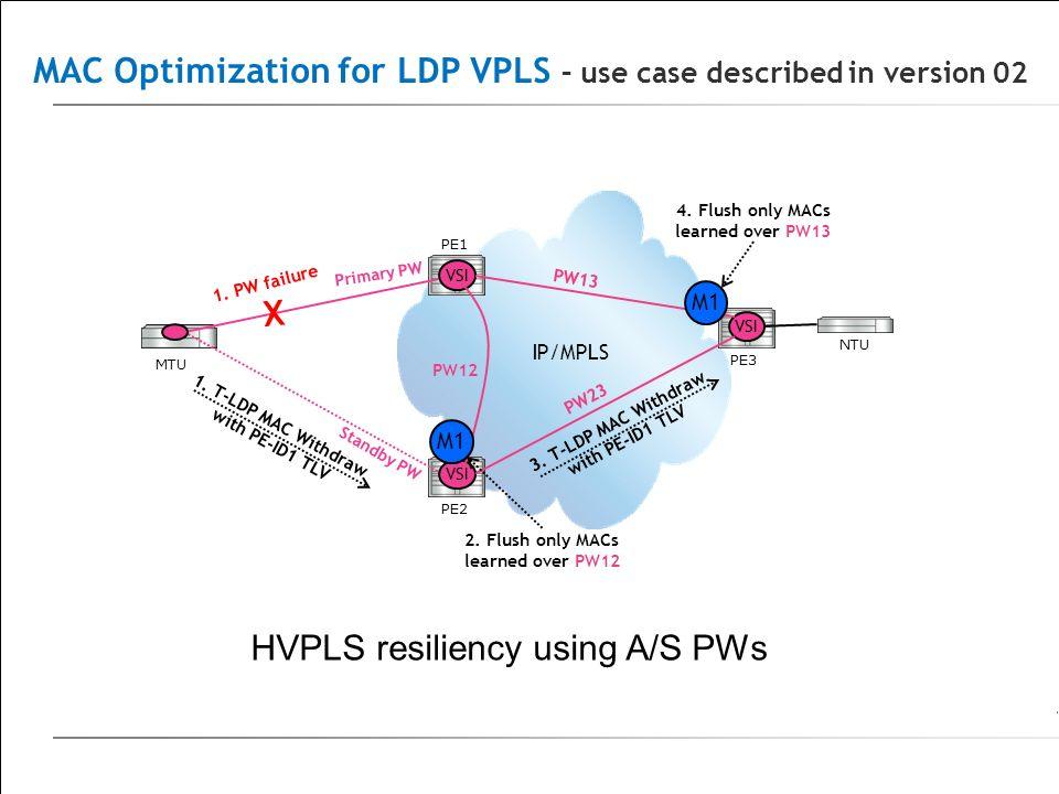 IP/MPLS MAC Optimization for LDP VPLS – use case described in version 02 PE1 MTU PE2PE3 NTU VSI Primary PW Standby PW 1. PW failure 4. Flush only MACs