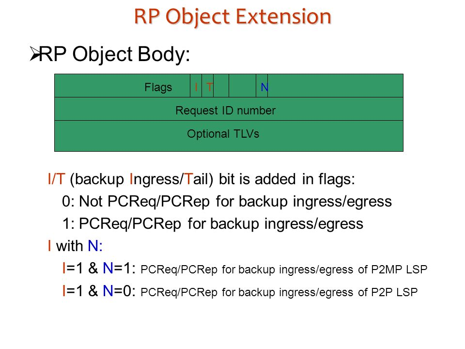 RP Object Extension I/T (backup Ingress/Tail) bit is added in flags: 0: Not PCReq/PCRep for backup ingress/egress 1: PCReq/PCRep for backup ingress/egress I with N: I=1 & N=1: PCReq/PCRep for backup ingress/egress of P2MP LSP I=1 & N=0: PCReq/PCRep for backup ingress/egress of P2P LSP Optional TLVs Request ID number Flags RP Object Body: INT