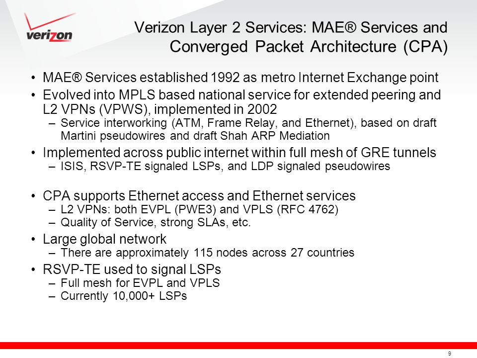 9 Verizon Layer 2 Services: MAE® Services and Converged Packet Architecture (CPA) MAE® Services established 1992 as metro Internet Exchange point Evol