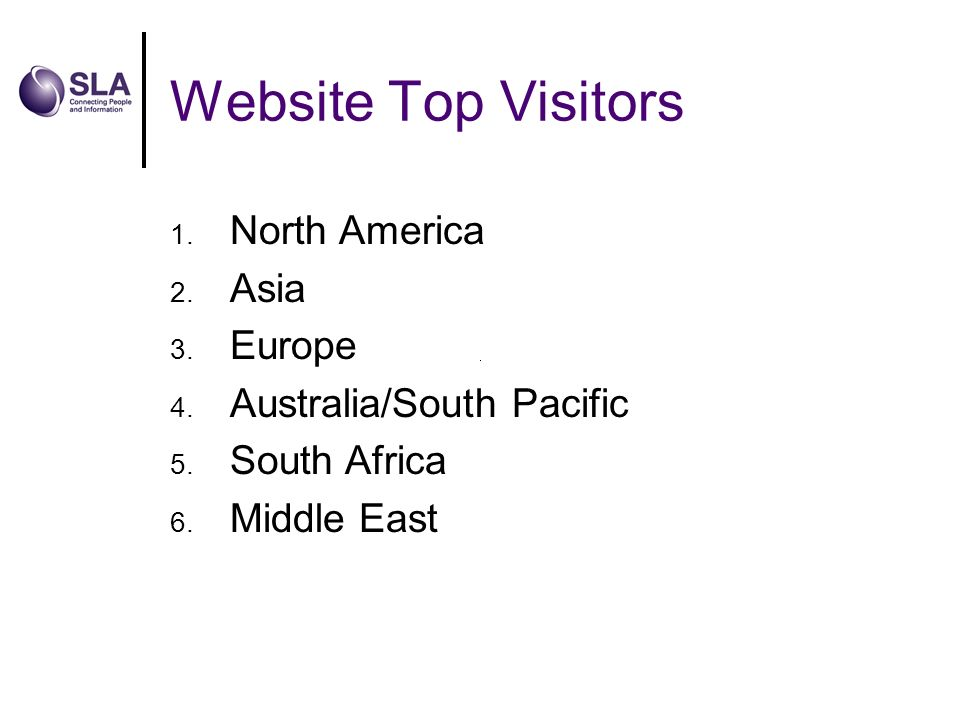 Website Top Visitors 1. North America 2. Asia 3.
