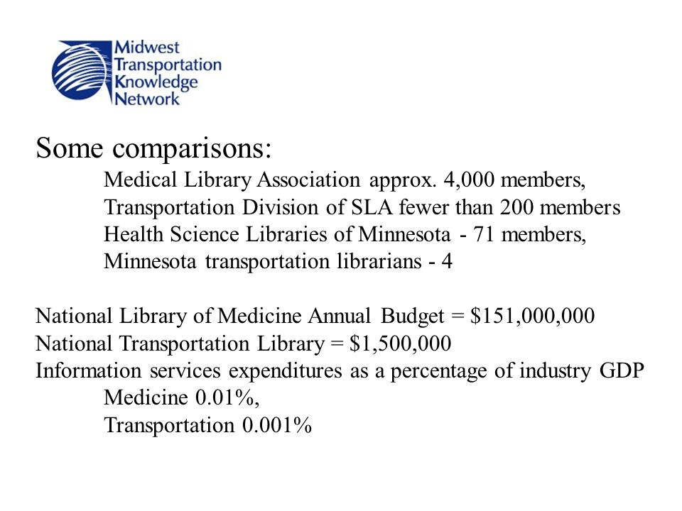 Some comparisons: Medical Library Association approx. 4,000 members, Transportation Division of SLA fewer than 200 members Health Science Libraries of
