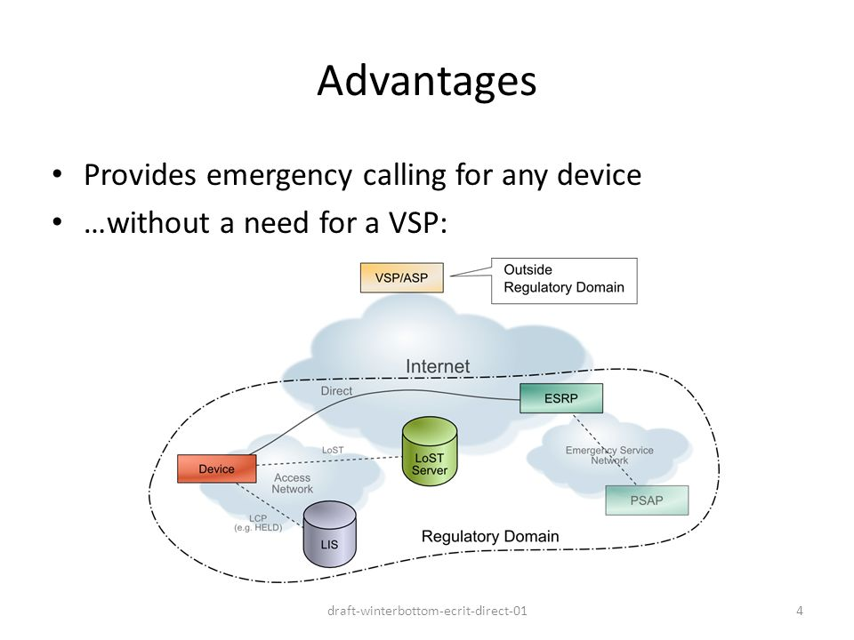Advantages Provides emergency calling for any device …without a need for a VSP: draft-winterbottom-ecrit-direct-014