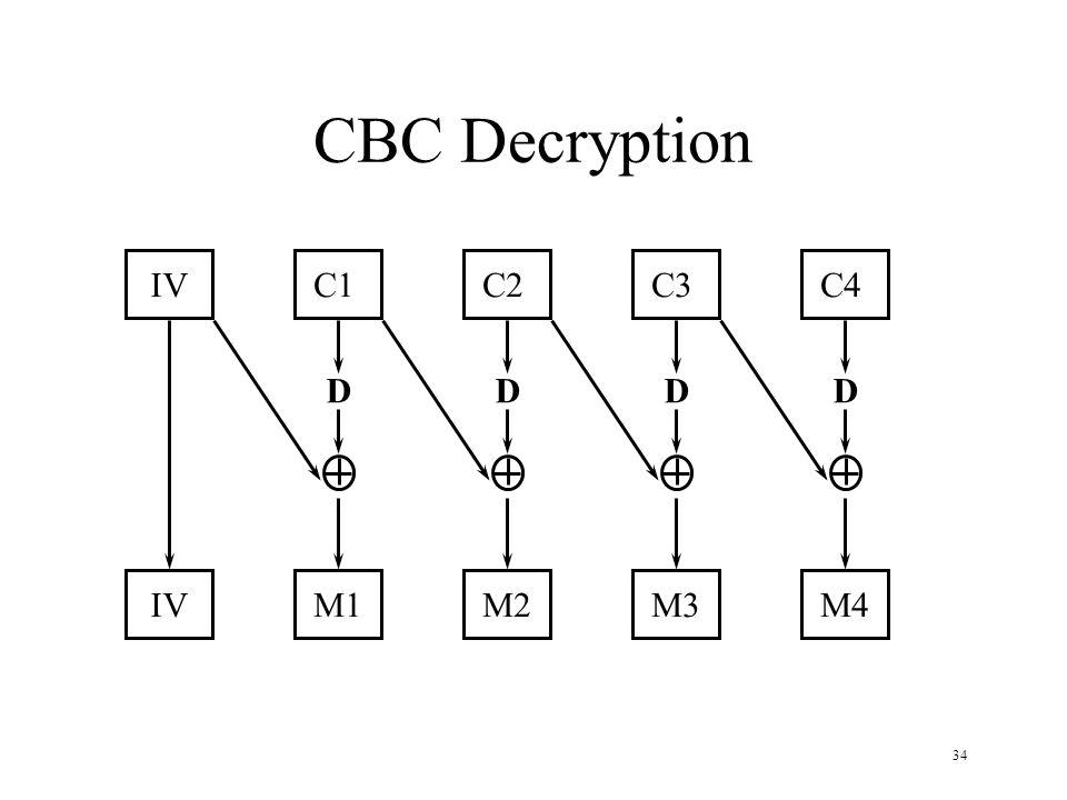 34 CBC Decryption IVC1C2C3C4 IVM1M2M3M4 DDDD
