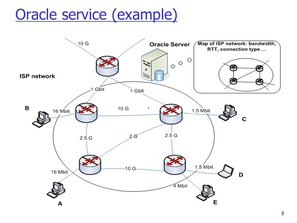 8 Oracle service (example)