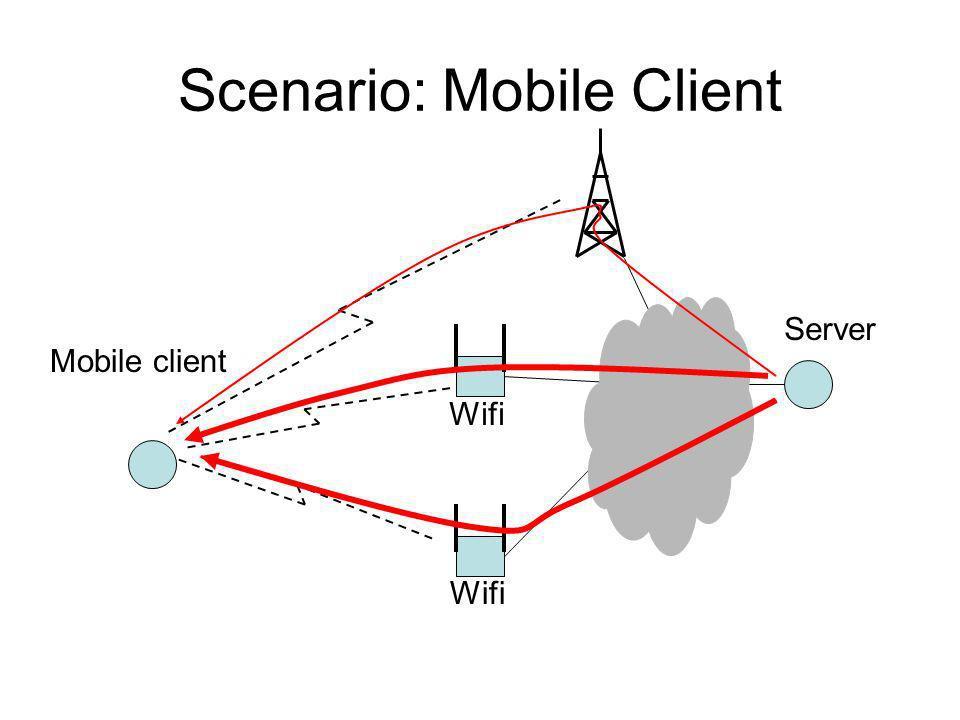 Scenario: Mobile Client Mobile client Server Wifi