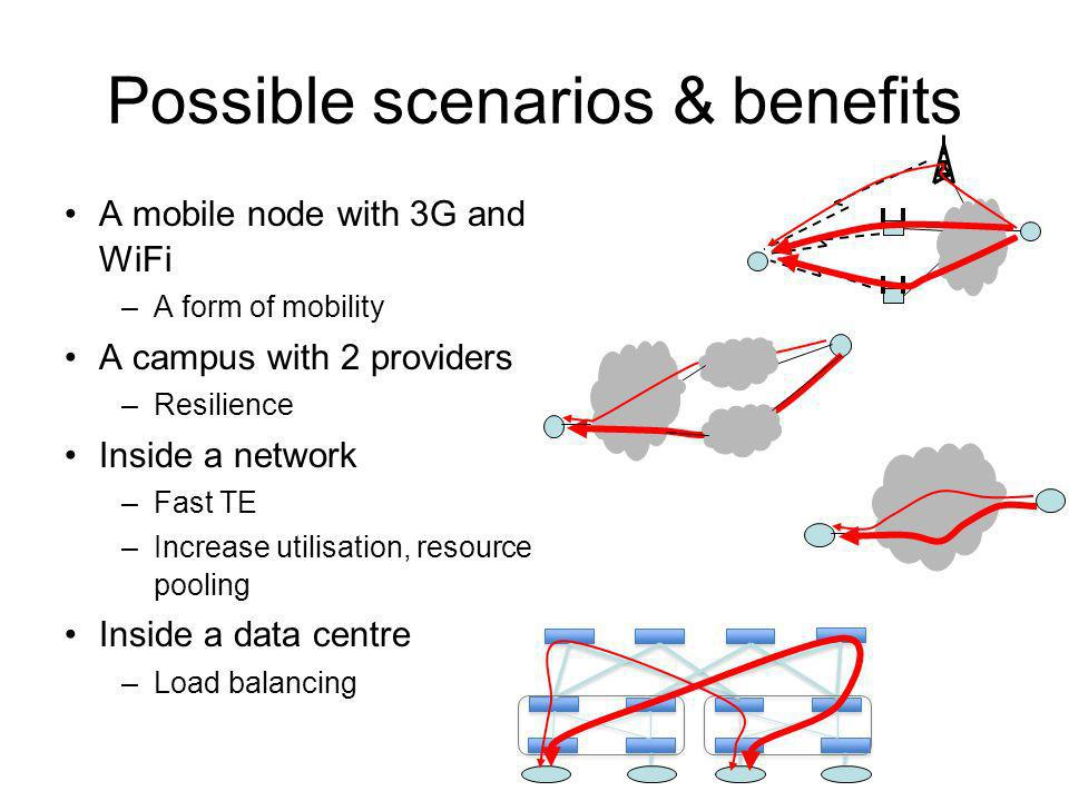 Feb 19, 2009Trilogy – Re-architecting the Internet12 Possible scenarios & benefits A mobile node with 3G and WiFi –A form of mobility A campus with 2 providers –Resilience Inside a network –Fast TE –Increase utilisation, resource pooling Inside a data centre –Load balancing