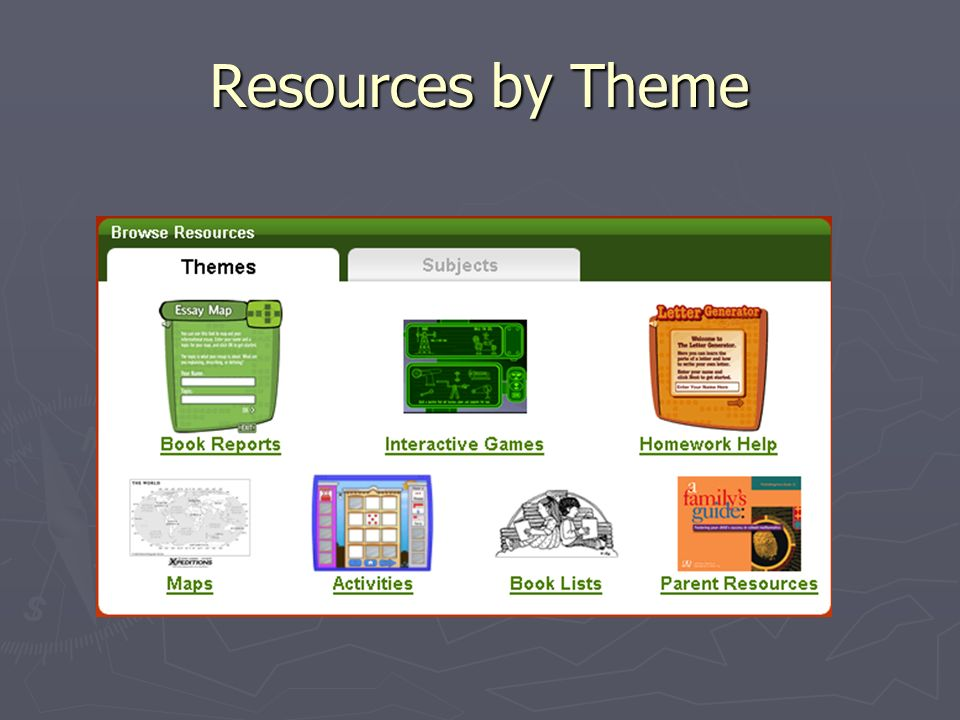 Resources by Theme