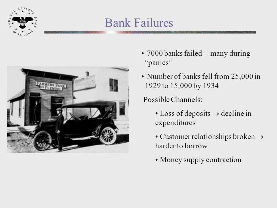 Bank Failures 7000 banks failed -- many during panics Number of banks fell from 25,000 in 1929 to 15,000 by 1934 Possible Channels: Loss of deposits decline in expenditures Customer relationships broken harder to borrow Money supply contraction