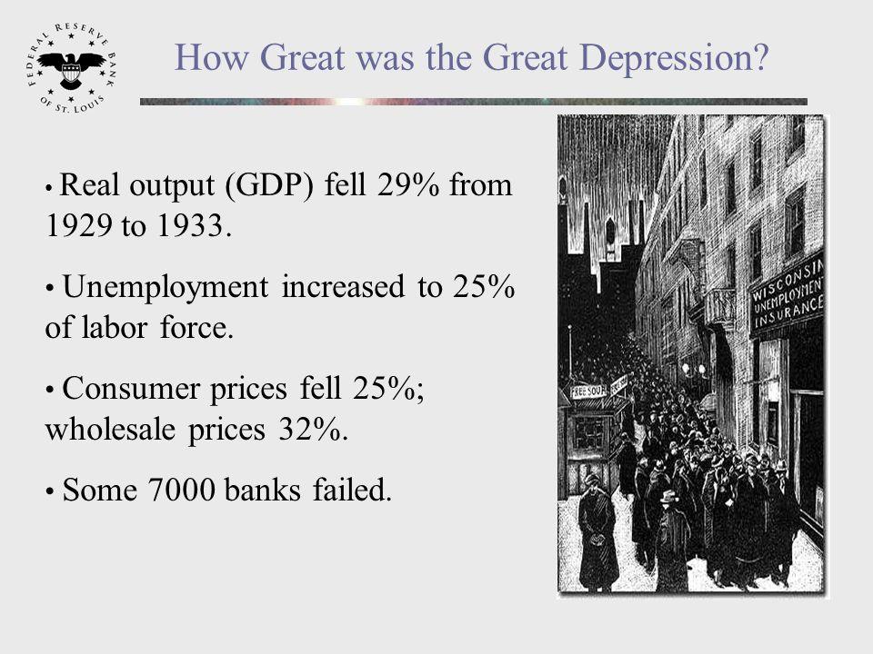Nominal Interest Rate, 1922-33 Percent