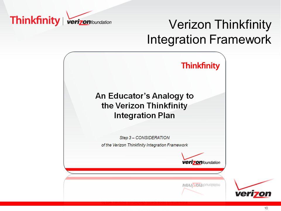 10 Verizon Thinkfinity Integration Framework