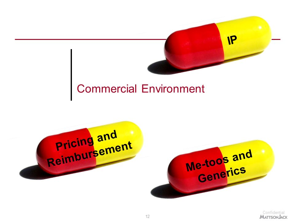 Confidential 12 Commercial Environment IP Pricing and Reimbursement Me-toos and Generics