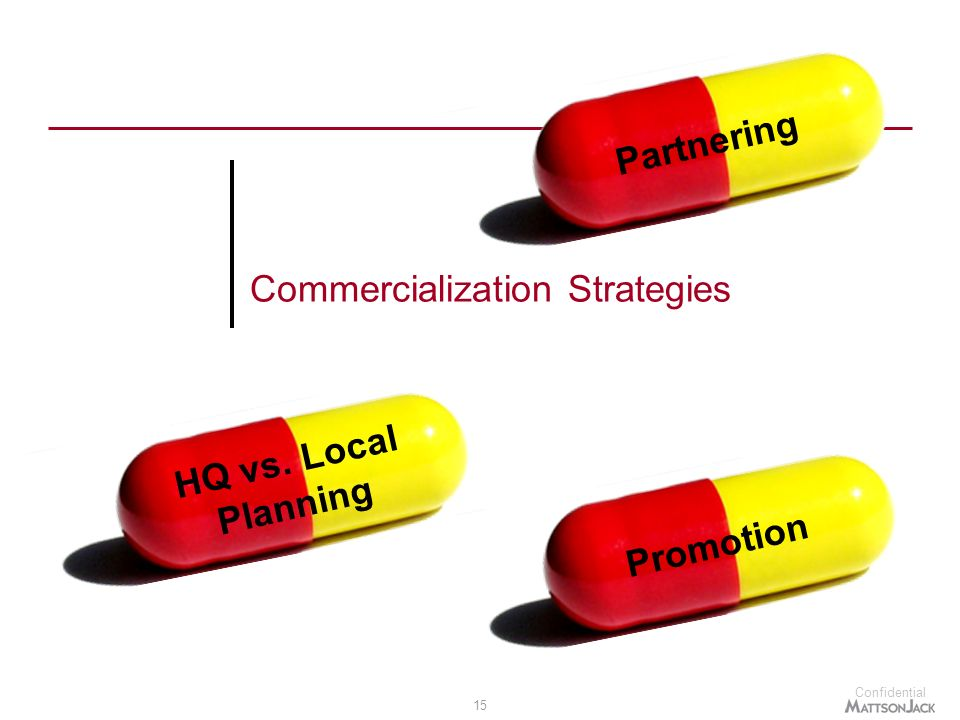 Confidential 15 Commercialization Strategies Partnering HQ vs. Local Planning Promotion