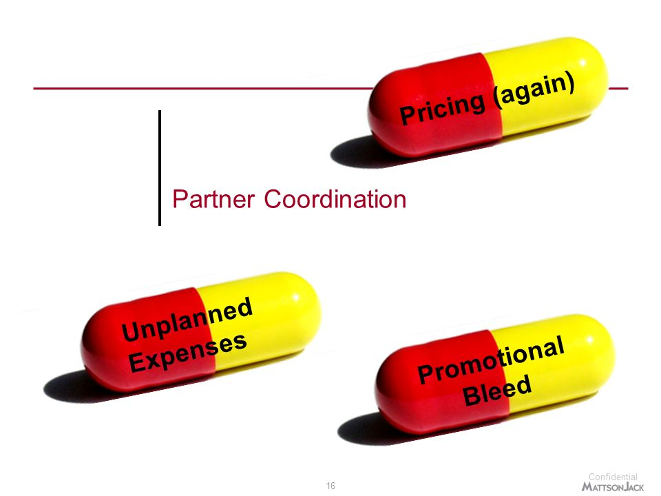 Confidential 16 Partner Coordination Pricing (again) Unplanned Expenses Promotional Bleed