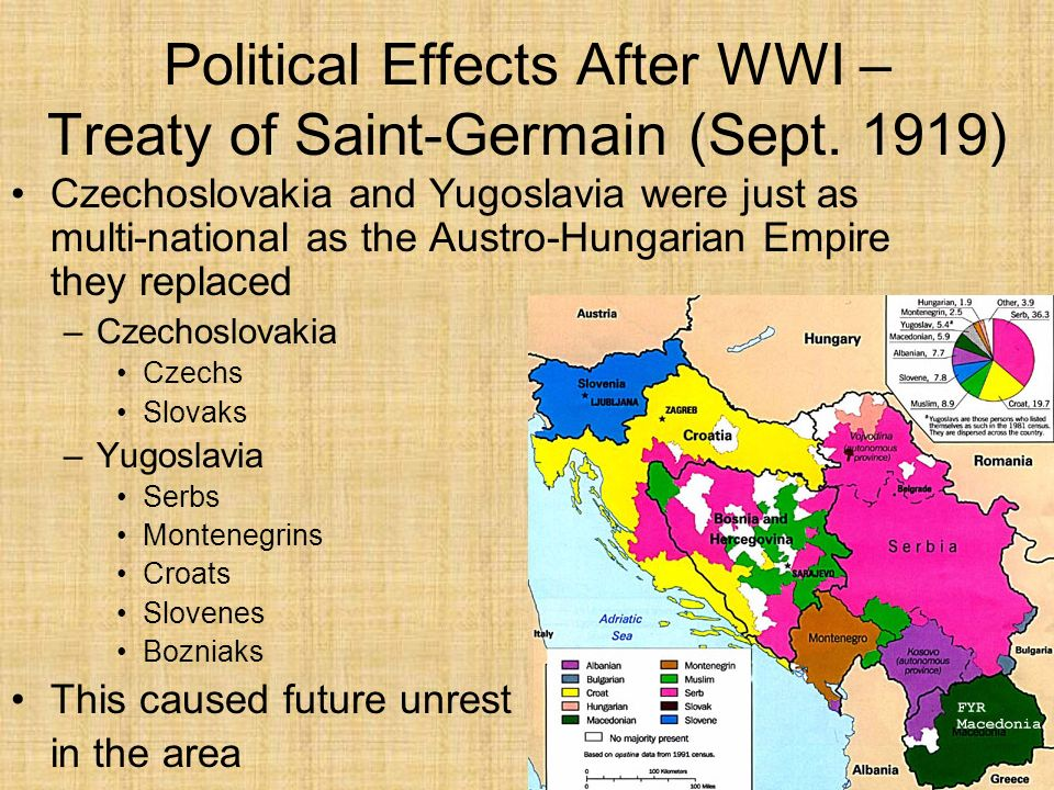 Political Effects After WWI – Treaty of Saint-Germain (Sept. 1919) Czechoslovakia and Yugoslavia were just as multi-national as the Austro-Hungarian E