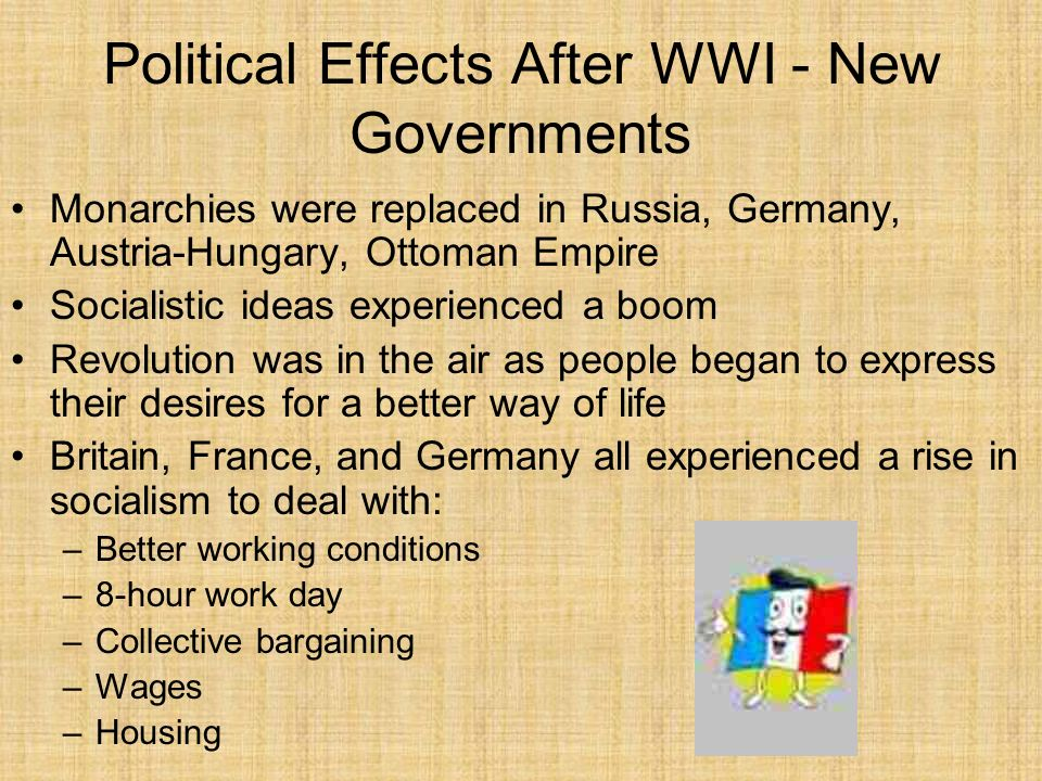 Political Effects After WWI – Kellogg-Briand Pact Created by the U.S.