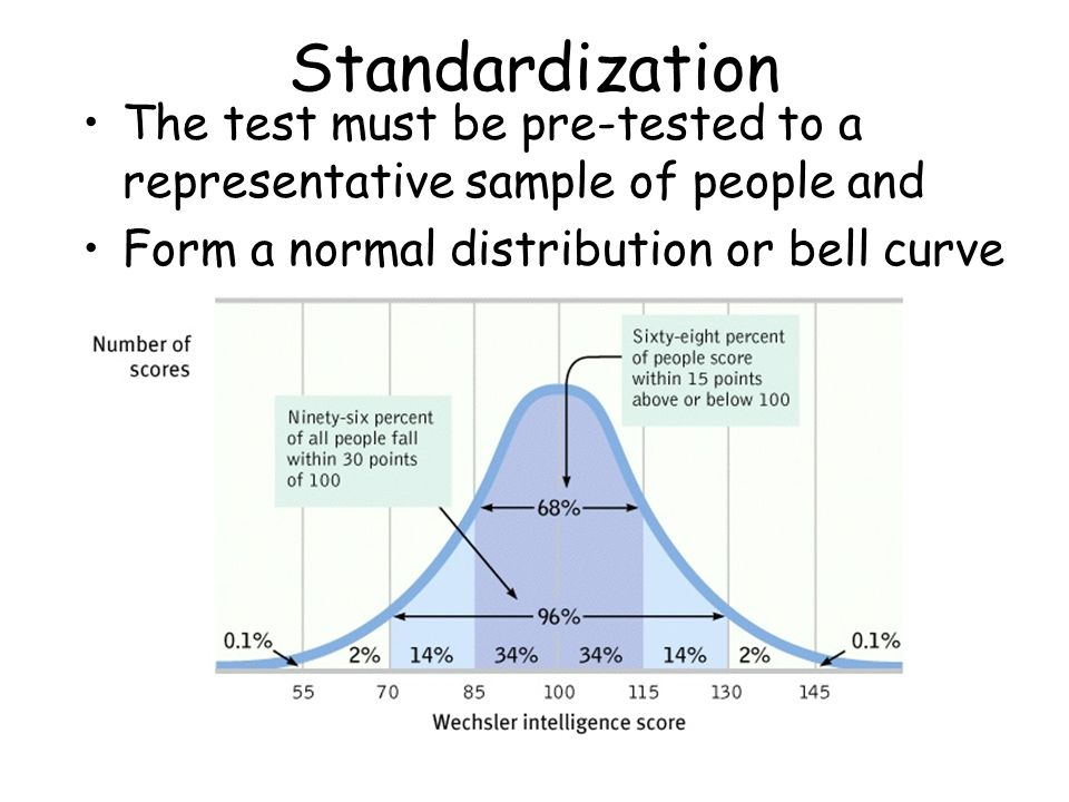 Standardization The test must be pre-tested to a representative sample of people and Form a normal distribution or bell curve