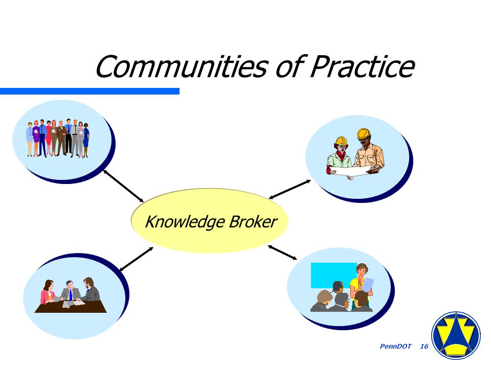 PennDOT 16 Communities of Practice Knowledge Broker