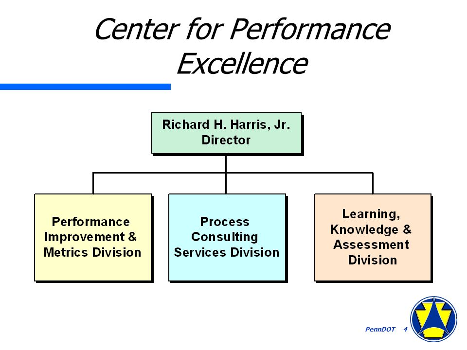 PennDOT 4 Center for Performance Excellence